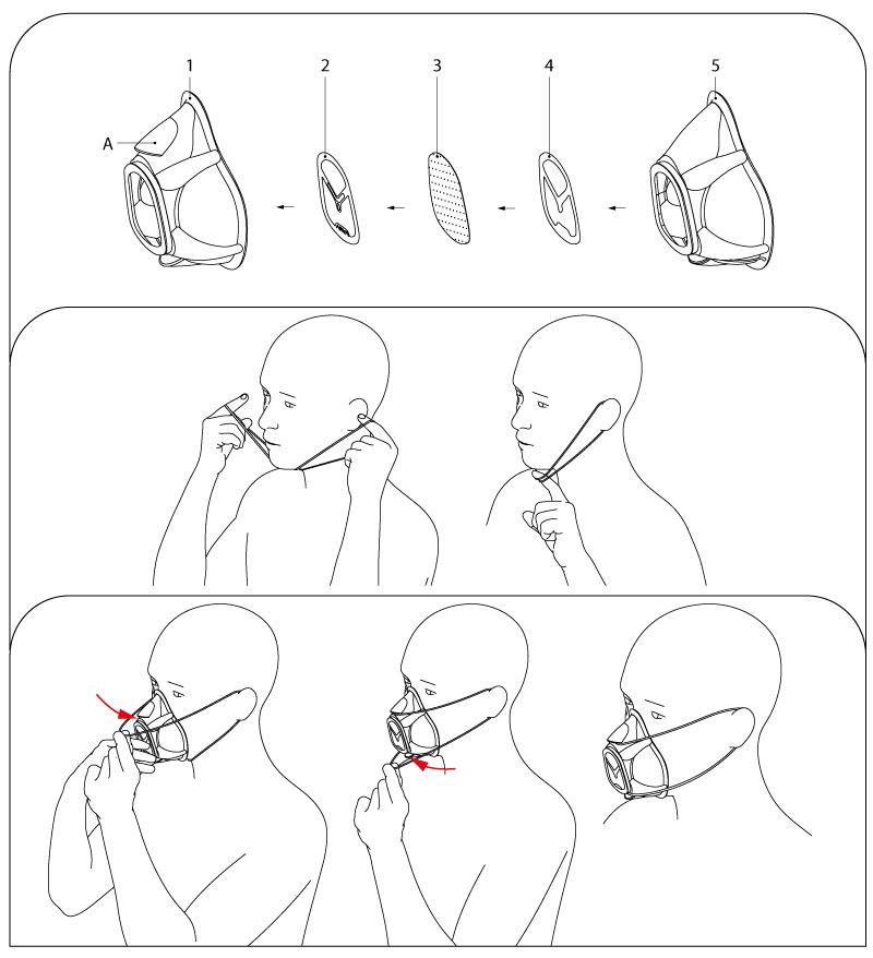 Come utilizzare la mascherina Arya